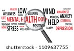 mental health words background... | Shutterstock .eps vector #1109637755