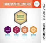 business process chart... | Shutterstock .eps vector #1110019967