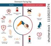 infographics of yoga pose....   Shutterstock .eps vector #1110021974