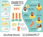 infographics of diabetes.... | Shutterstock .eps vector #1110060917