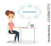 female programmer with laptop... | Shutterstock .eps vector #1110067271