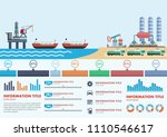 infographics stages of oil... | Shutterstock .eps vector #1110546617