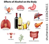 effects of alcohol on the body... | Shutterstock .eps vector #1110624611