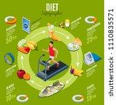isometric diet infographic... | Shutterstock .eps vector #1110835571