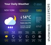 weather widgets for web...