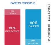 business concepts  pareto... | Shutterstock .eps vector #1111624517