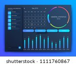 dashboard infographic template...