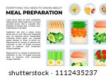 vector template for magazine... | Shutterstock .eps vector #1112435237