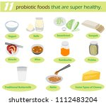 probiotic and femended foods...   Shutterstock .eps vector #1112483204
