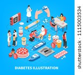 diabetes isometric composition... | Shutterstock .eps vector #1115003534