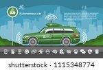 self driving green station... | Shutterstock .eps vector #1115348774