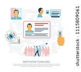 identification technologies... | Shutterstock .eps vector #1115809061