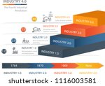 industry 4.0 the fourth... | Shutterstock .eps vector #1116003581