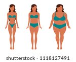 increase and weight loss  girl...   Shutterstock .eps vector #1118127491