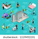 isometric infographic hotel... | Shutterstock .eps vector #1119452231