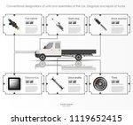infographics of freight... | Shutterstock .eps vector #1119652415