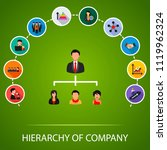 hierarchy of company flat icons ... | Shutterstock .eps vector #1119962324