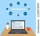 programming desk top with... | Shutterstock .eps vector #1120073054