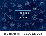 internet of things  iot .... | Shutterstock .eps vector #1120123025
