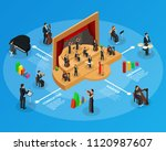 isometric symphony orchestra... | Shutterstock .eps vector #1120987607