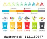 abstract rubbish allocation and ... | Shutterstock .eps vector #1121150897