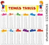 math times tables sheet... | Shutterstock .eps vector #1121408261