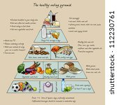 the healthy eating pyramid.... | Shutterstock .eps vector #112230761