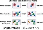 chemical reactions and how they ... | Shutterstock .eps vector #1123595771