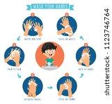 vector illustration of washing... | Shutterstock .eps vector #1123746764