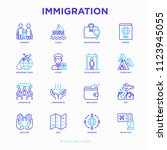 immigration thin line icons set ... | Shutterstock .eps vector #1123945055