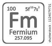periodic table element fermium... | Shutterstock .eps vector #1124079731