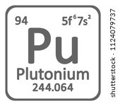 periodic table element... | Shutterstock .eps vector #1124079737