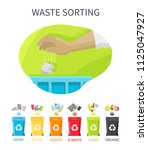 waste sorting poster and... | Shutterstock .eps vector #1125047927