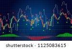forex trading indicators vector ... | Shutterstock .eps vector #1125083615