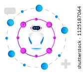 chat bot  robot virtual... | Shutterstock .eps vector #1125187064