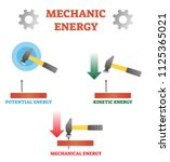 vector illustration about... | Shutterstock .eps vector #1125365021