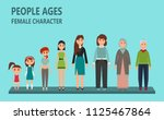 process of aging in flat style. ... | Shutterstock .eps vector #1125467864