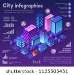 isometric city of violet colors ... | Shutterstock .eps vector #1125505451