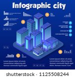 isometric city of violet colors ... | Shutterstock .eps vector #1125508244