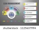 lean management   5s... | Shutterstock .eps vector #1125637994