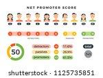 net promoter score formula with ... | Shutterstock .eps vector #1125735851