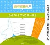 vector infographic   earth's... | Shutterstock .eps vector #112603685