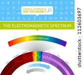 vector infographic   the... | Shutterstock .eps vector #112603697