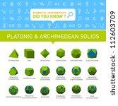 vector infographic   platonic... | Shutterstock .eps vector #112603709