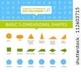 vector infographic   basic 2... | Shutterstock .eps vector #112603715