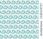 the pattern of small swirling... | Shutterstock .eps vector #1126114727