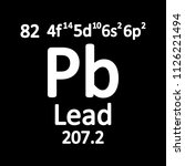 periodic table element lead... | Shutterstock .eps vector #1126221494