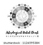 astrology natal chart vector... | Shutterstock .eps vector #1126595384