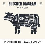 cut of meat set. poster butcher ... | Shutterstock .eps vector #1127569607