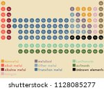 large and detailed infographic... | Shutterstock .eps vector #1128085277